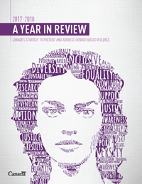 Cover of the GBV Annual Report